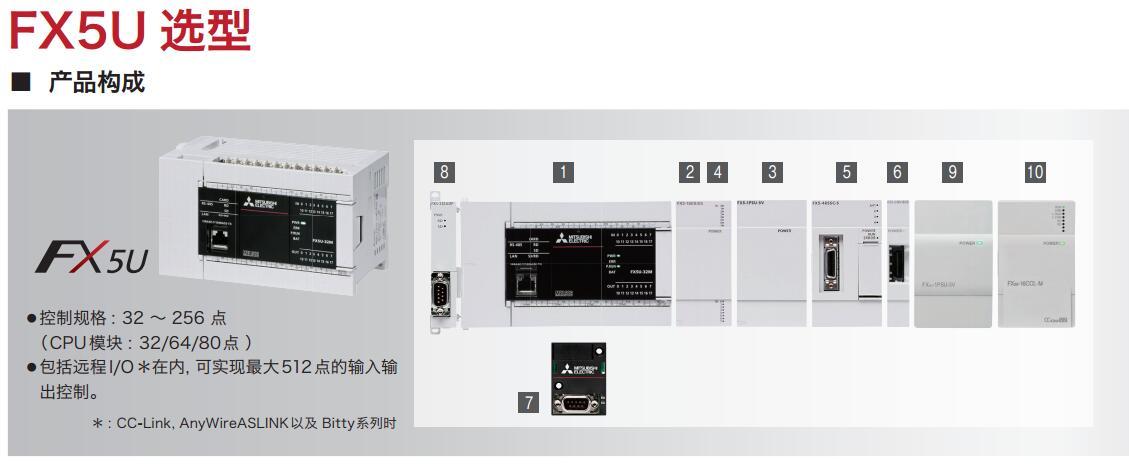 FX5U-32MR/ES Catalog / Manual / Instructions / Software